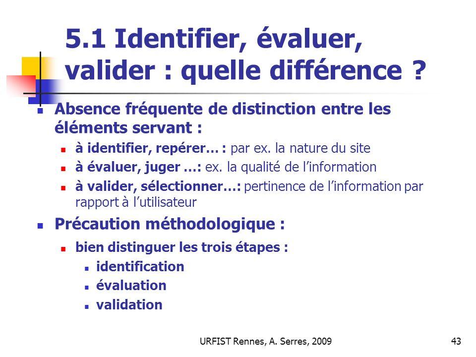 5.1 Identifier, évaluer, valider : quelle différence