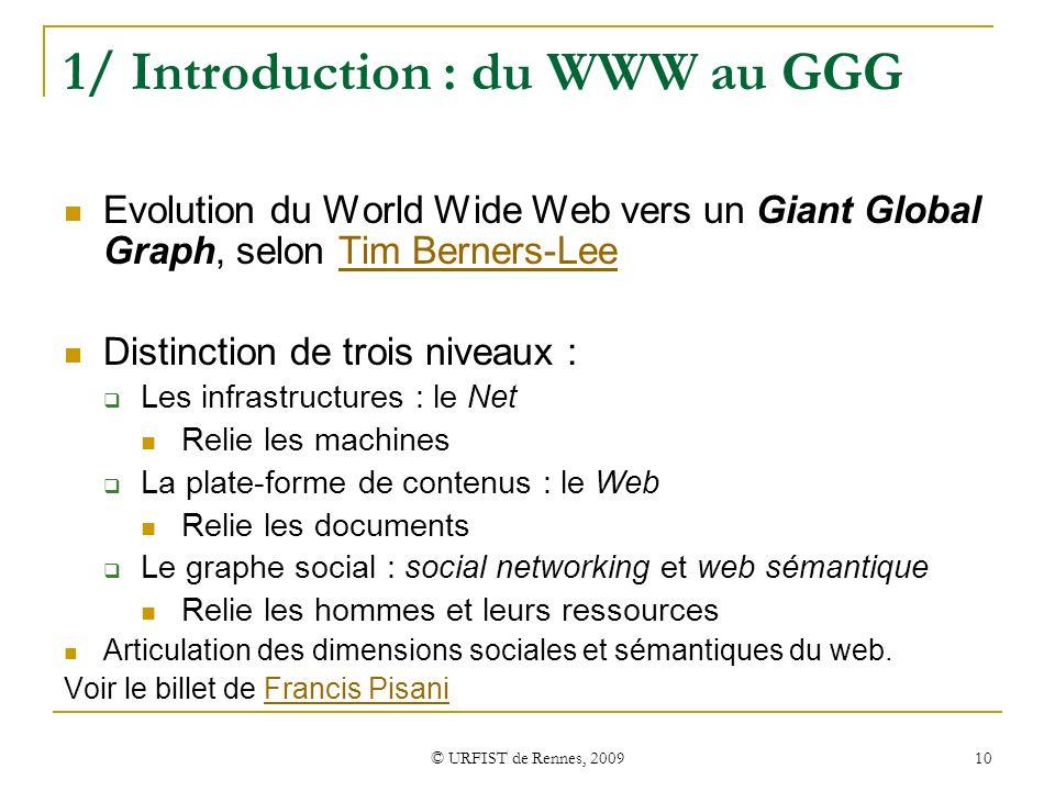 1/ Introduction : du WWW au GGG
