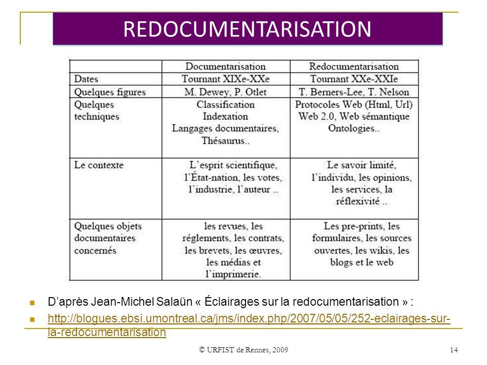 REDOCUMENTARISATION D'après Jean-Michel Salaün « Éclairages sur la redocumentarisation » :