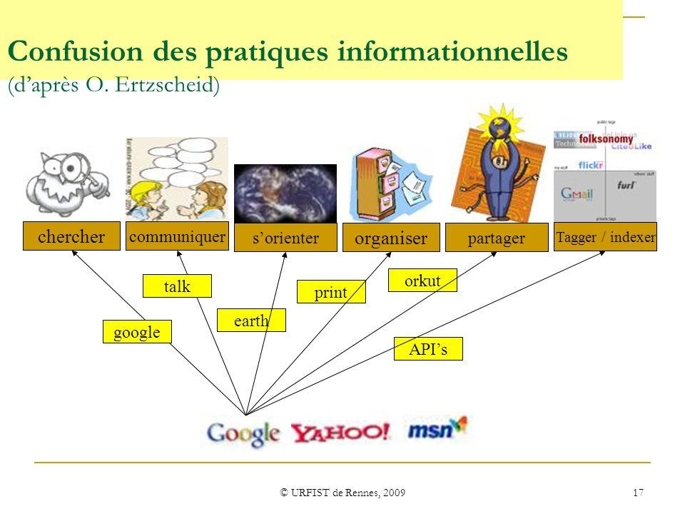 Confusion des pratiques informationnelles (d'après O. Ertzscheid)