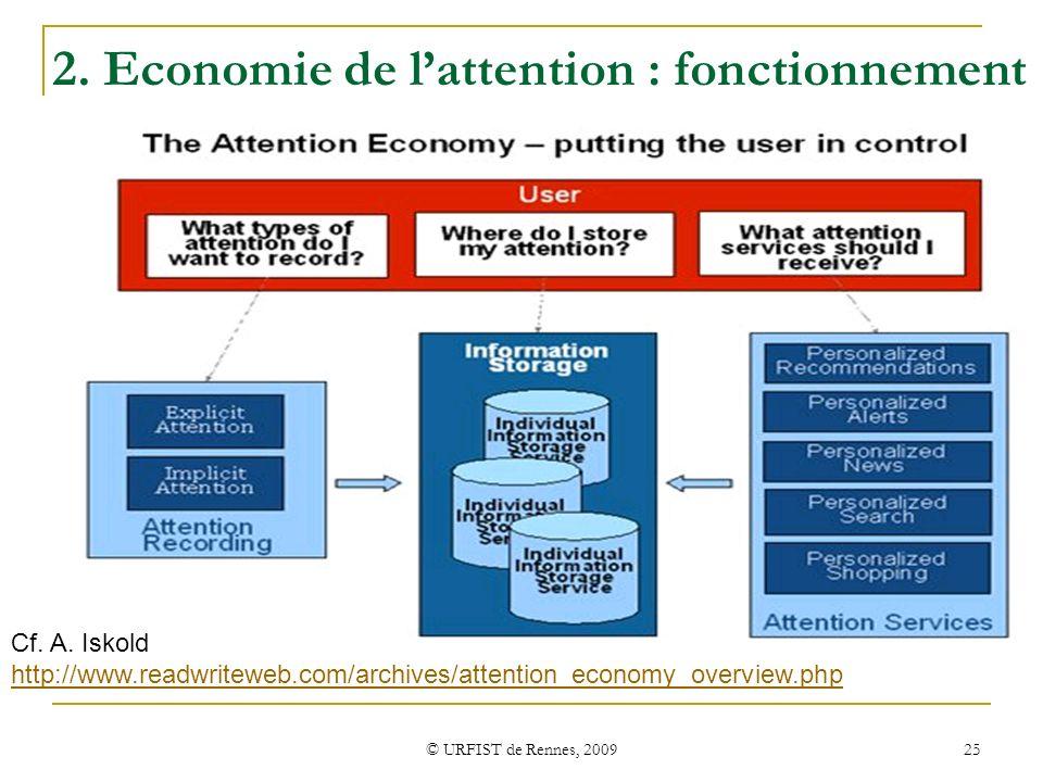 2. Economie de l'attention : fonctionnement