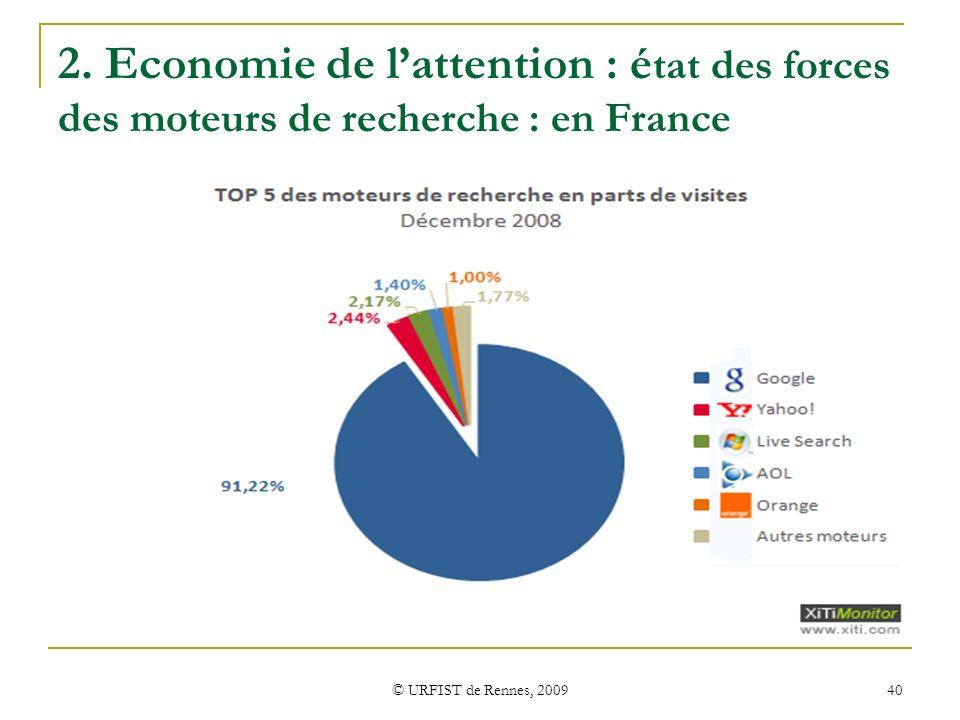 2. Economie de l'attention : état des forces des moteurs de recherche : en France