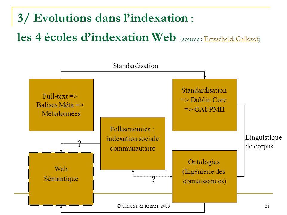 3/ Evolutions dans l'indexation : les 4 écoles d'indexation Web (source : Ertzscheid, Gallézot)