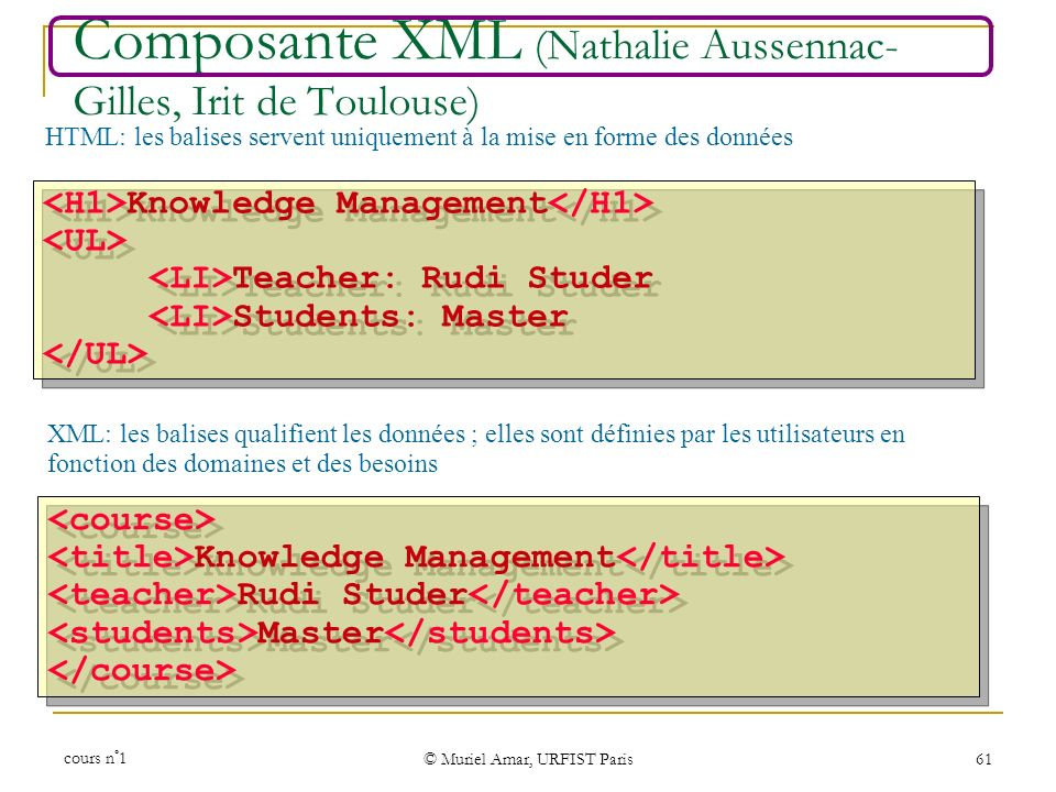 Composante XML (Nathalie Aussennac-Gilles, Irit de Toulouse)