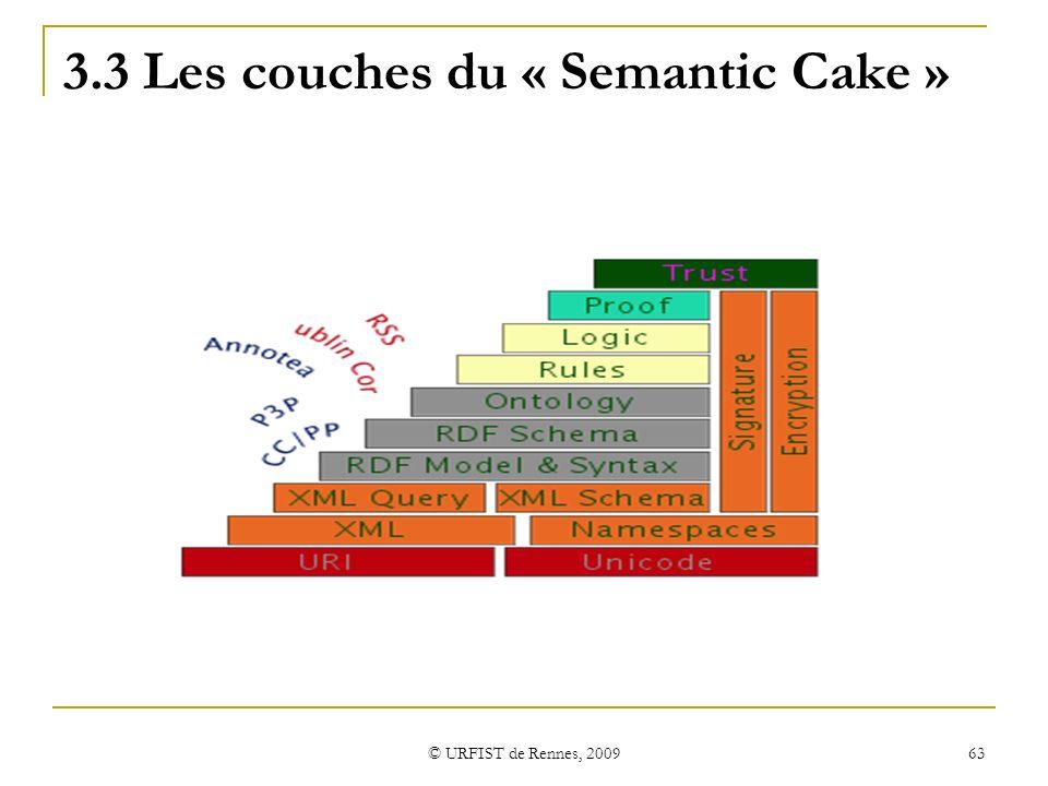3.3 Les couches du « Semantic Cake »
