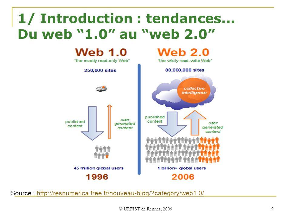 1/ Introduction : tendances... Du web 1.0 au web 2.0