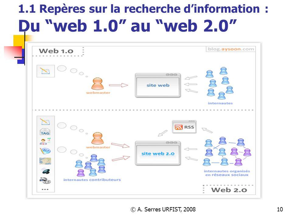 1.1 Repères sur la recherche d'information : Du web 1.0 au web 2.0