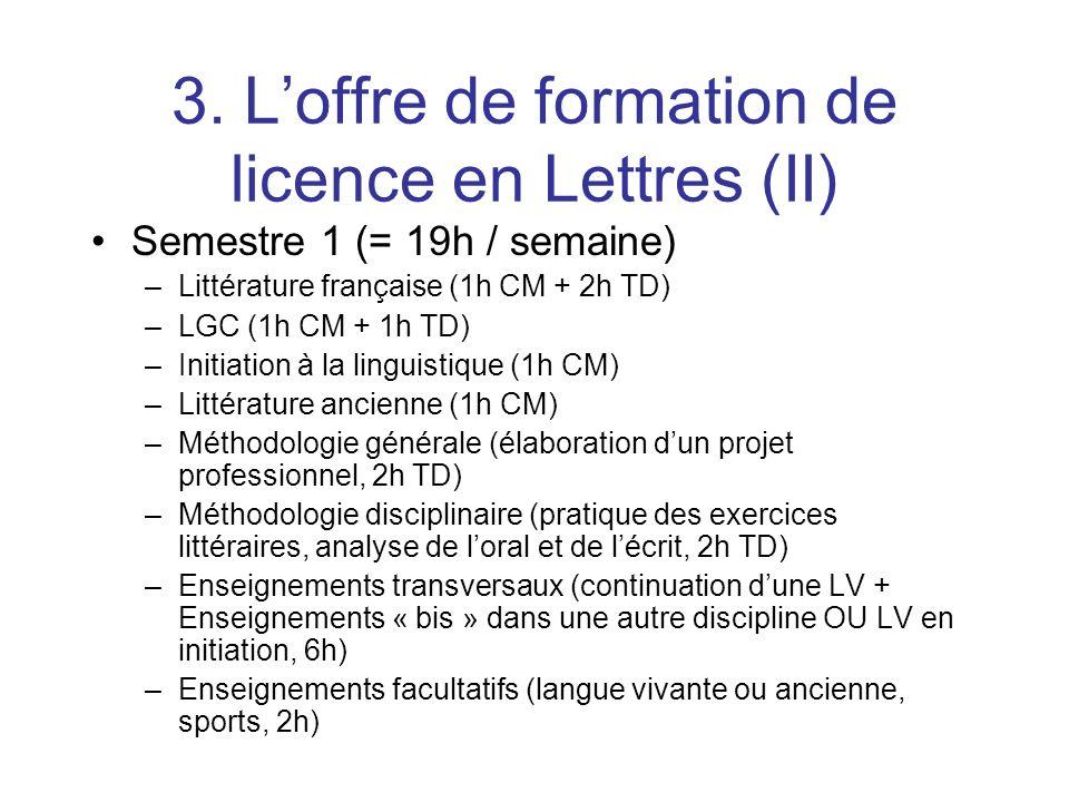 3. L'offre de formation de licence en Lettres (II)