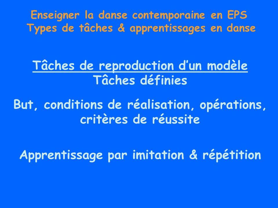 Tâches de reproduction d'un modèle Tâches définies