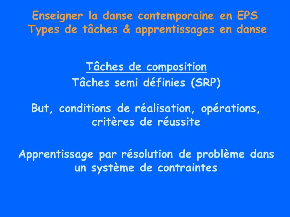 Tâches semi définies (SRP)