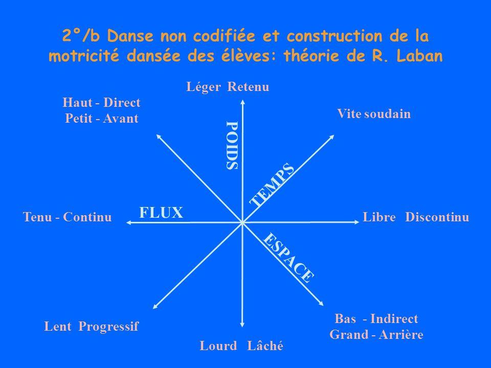 2°/b Danse non codifiée et construction de la motricité dansée des élèves: théorie de R. Laban