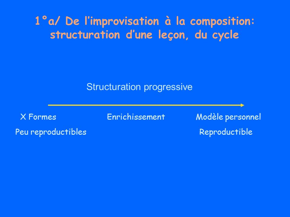 Structuration progressive