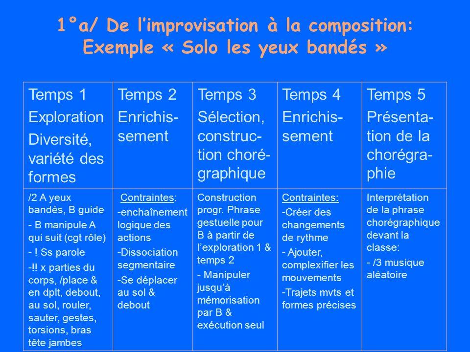 1°a/ De l'improvisation à la composition: Exemple « Solo les yeux bandés »