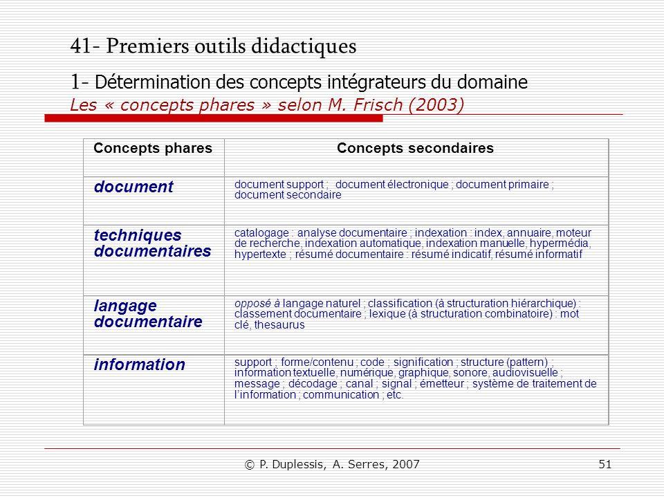 41- Premiers outils didactiques 1- Détermination des concepts intégrateurs du domaine Les « concepts phares » selon M. Frisch (2003)