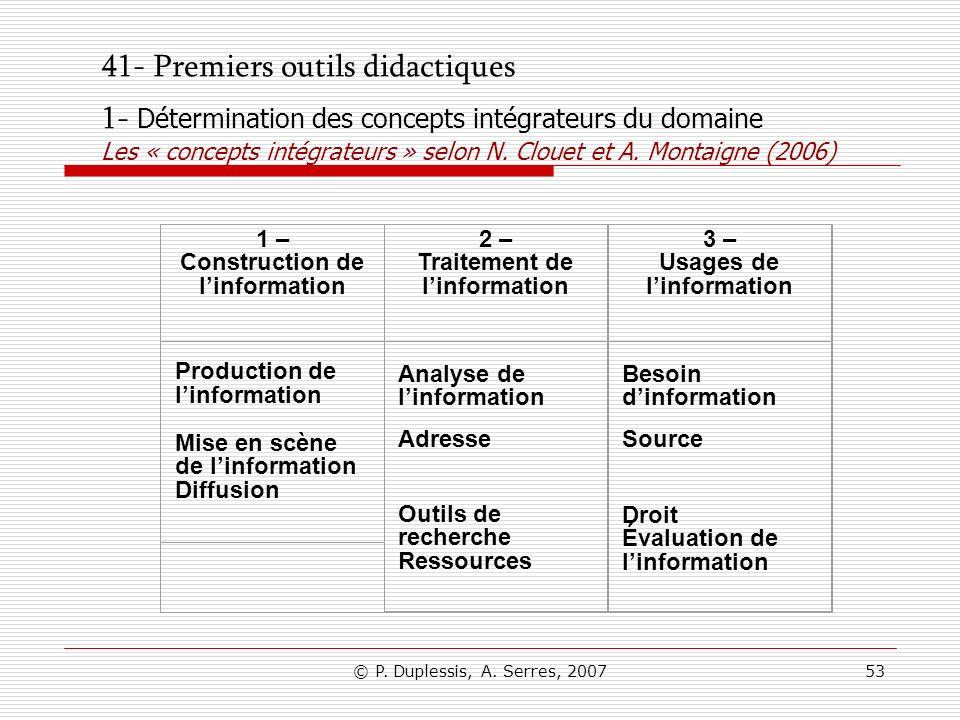 41- Premiers outils didactiques 1- Détermination des concepts intégrateurs du domaine Les « concepts intégrateurs » selon N. Clouet et A. Montaigne (2006)