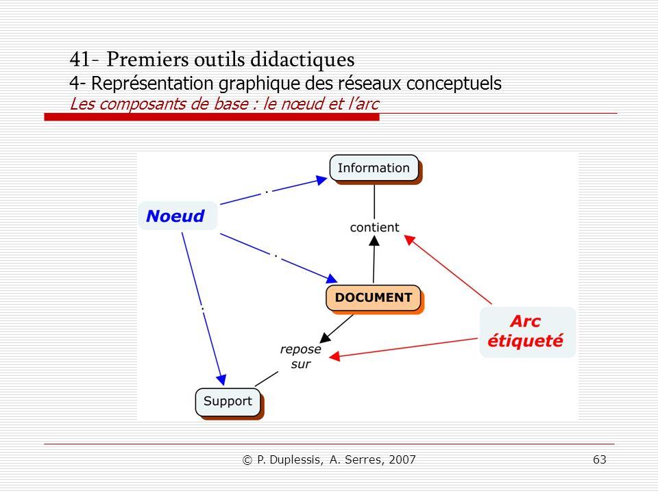 41- Premiers outils didactiques 4- Représentation graphique des réseaux conceptuels Les composants de base : le nœud et l'arc