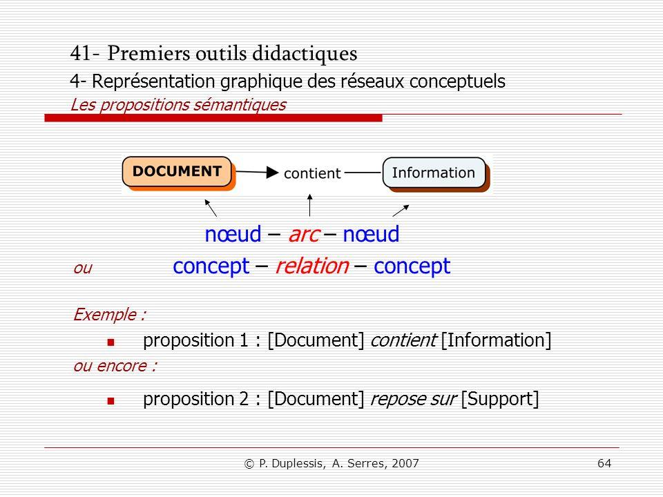 41- Premiers outils didactiques 4- Représentation graphique des réseaux conceptuels Les propositions sémantiques