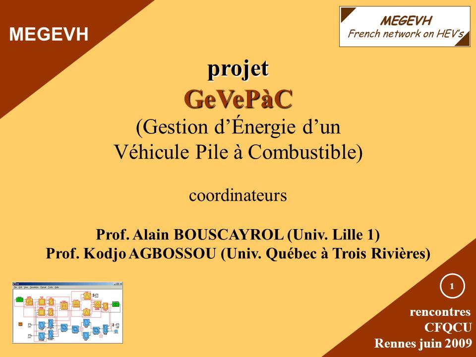 GeVePàC projet (Gestion d'Énergie d'un Véhicule Pile à Combustible)