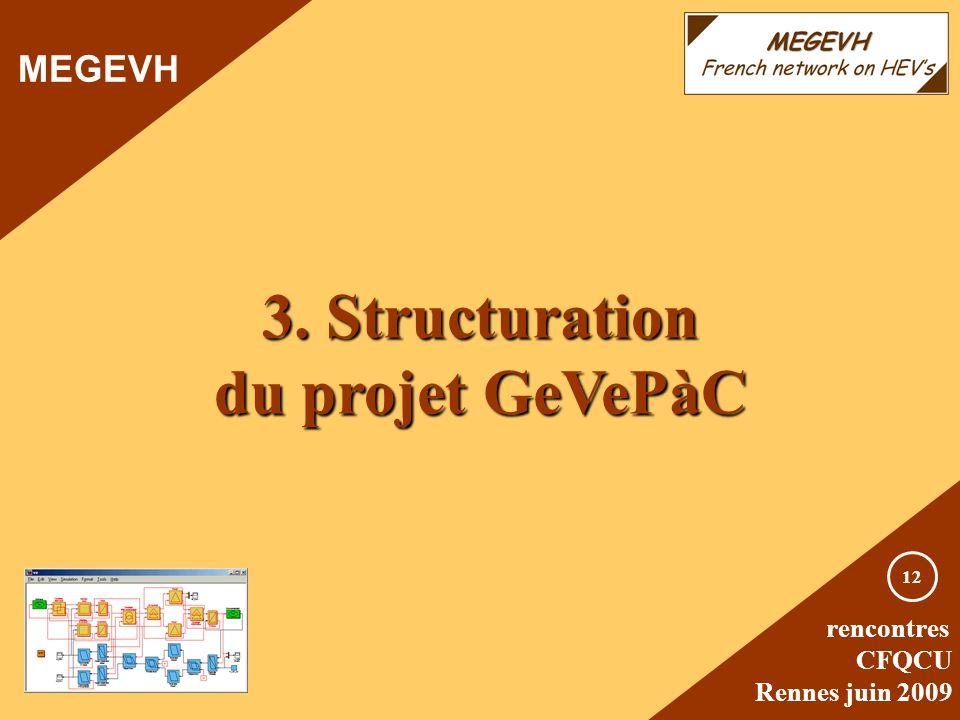 3. Structuration du projet GeVePàC