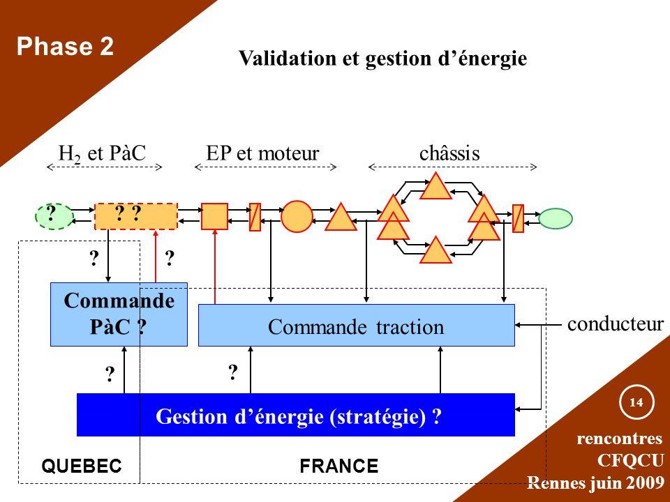 Validation et gestion d'énergie