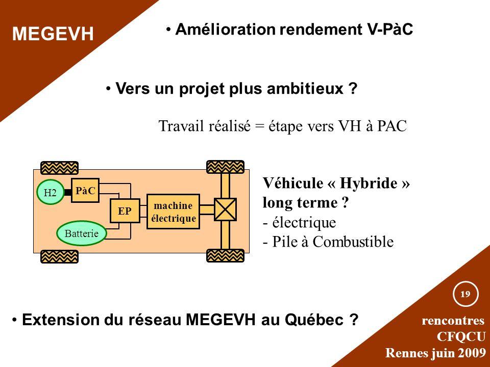 MEGEVH Amélioration rendement V-PàC Vers un projet plus ambitieux