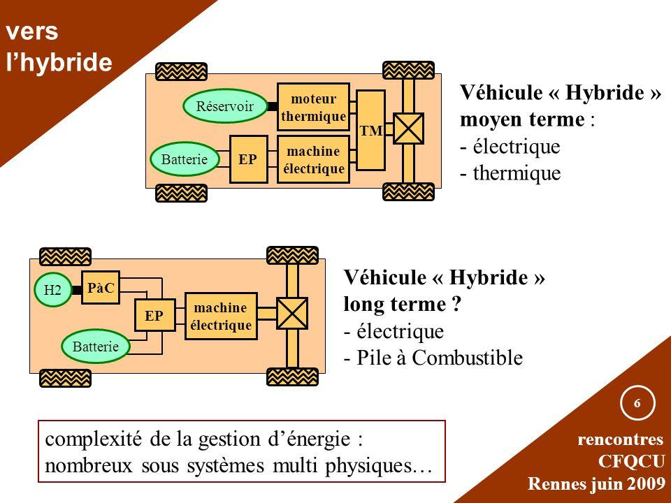 vers l'hybride Véhicule « Hybride » moyen terme : - électrique
