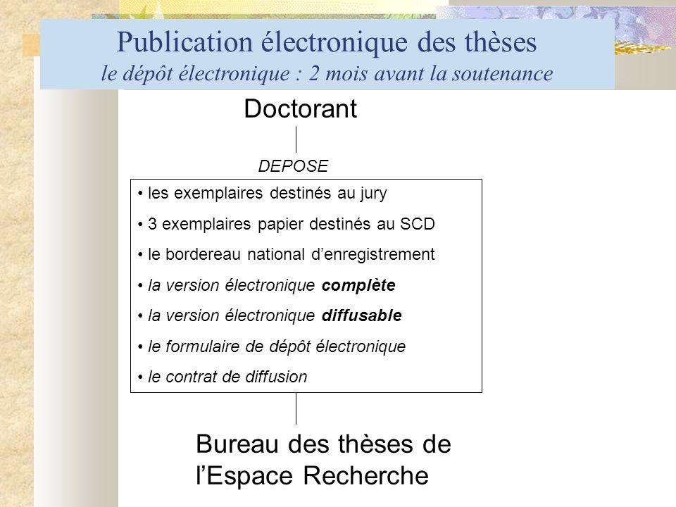 Publication électronique des thèses le dépôt électronique : 2 mois avant la soutenance