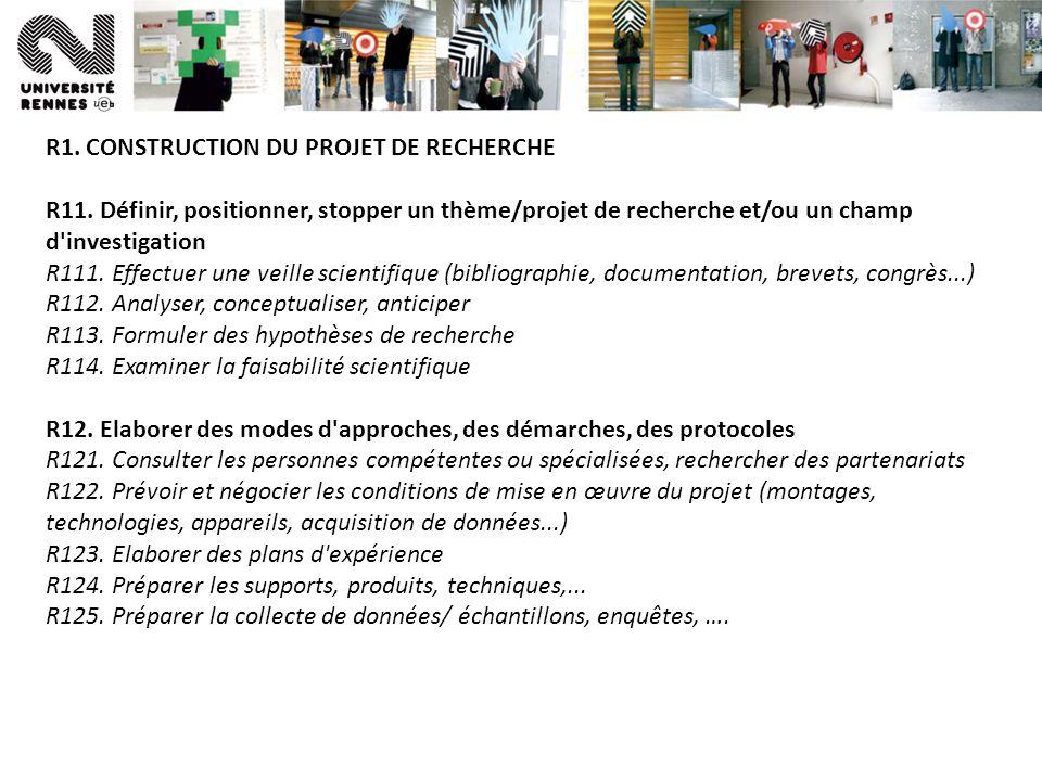 R1. CONSTRUCTION DU PROJET DE RECHERCHE
