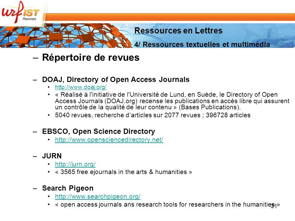 Répertoire de revues Ressources en Lettres
