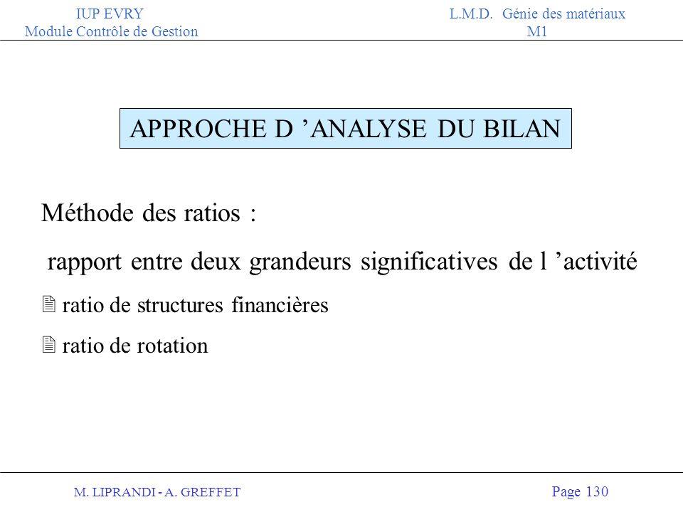 APPROCHE D 'ANALYSE DU BILAN