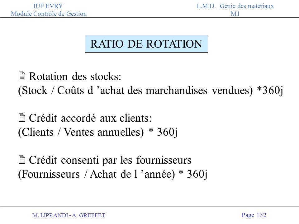 RATIO DE ROTATION Rotation des stocks: (Stock / Coûts d 'achat des marchandises vendues) *360j. Crédit accordé aux clients: