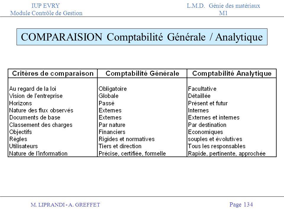 COMPARAISION Comptabilité Générale / Analytique