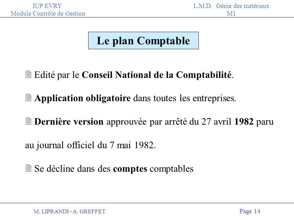 Le plan Comptable Edité par le Conseil National de la Comptabilité.