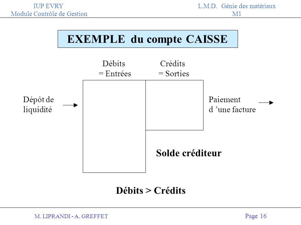 EXEMPLE du compte CAISSE