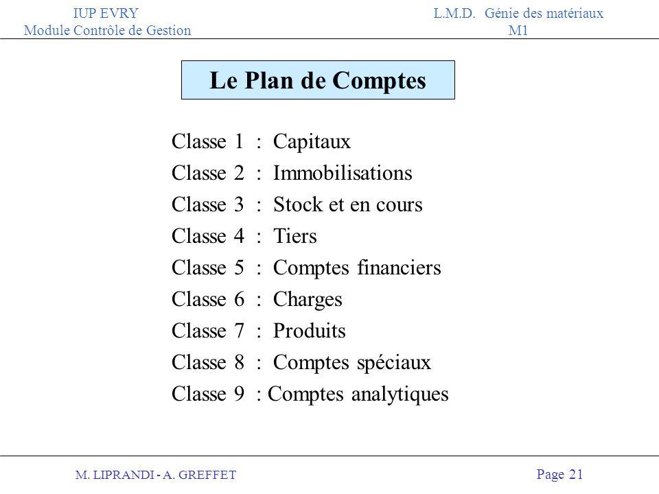 Le Plan de Comptes Classe 1 : Capitaux Classe 2 : Immobilisations