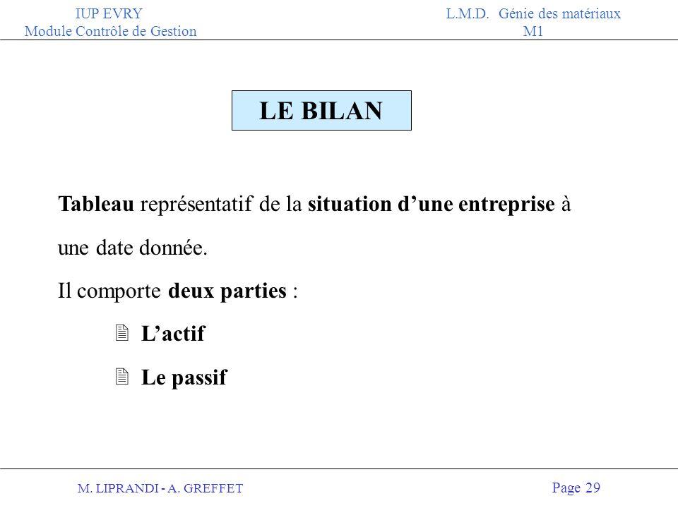LE BILAN Tableau représentatif de la situation d'une entreprise à une date donnée. Il comporte deux parties :