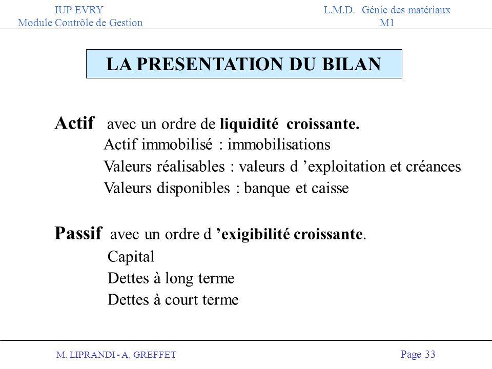 LA PRESENTATION DU BILAN