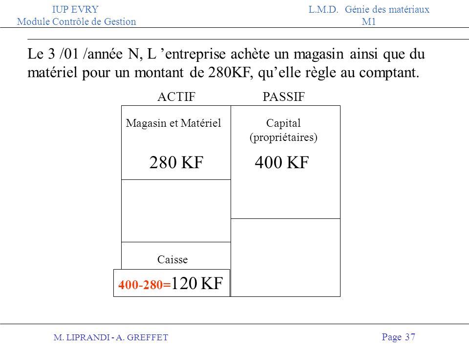 Le 3 /01 /année N, L 'entreprise achète un magasin ainsi que du matériel pour un montant de 280KF, qu'elle règle au comptant.