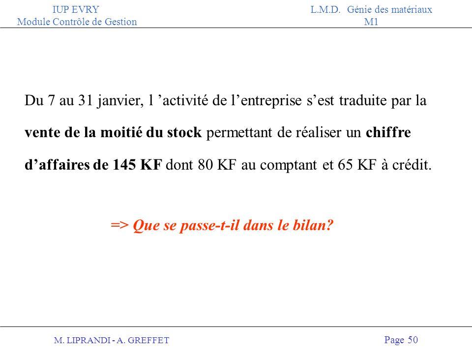 Du 7 au 31 janvier, l 'activité de l'entreprise s'est traduite par la vente de la moitié du stock permettant de réaliser un chiffre d'affaires de 145 KF dont 80 KF au comptant et 65 KF à crédit.