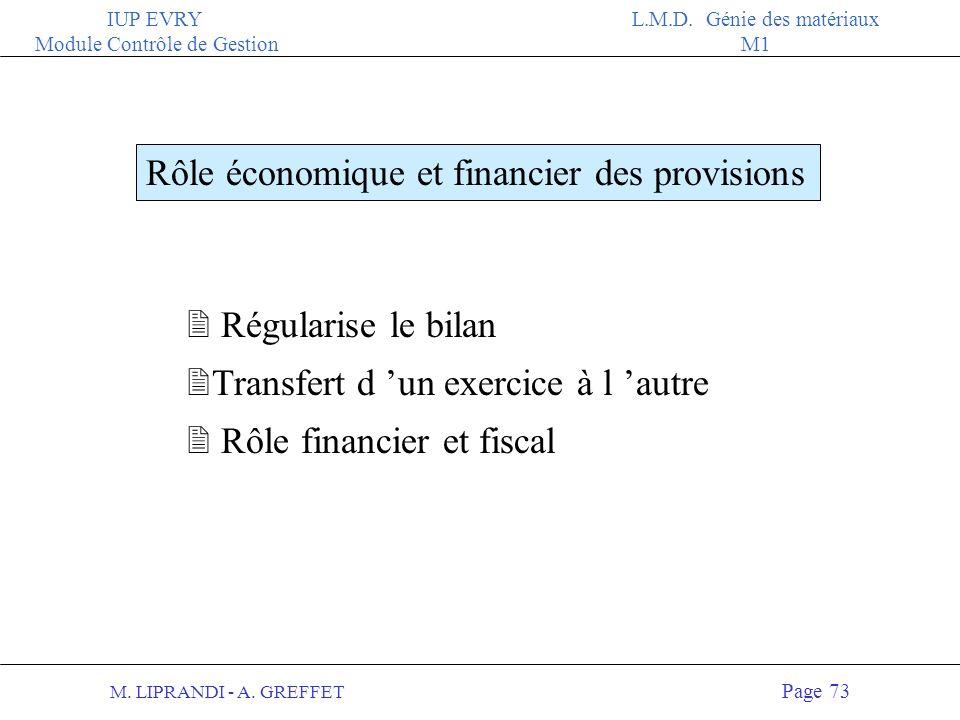 Rôle économique et financier des provisions