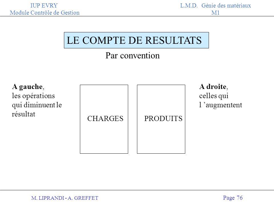 LE COMPTE DE RESULTATS Par convention A gauche,