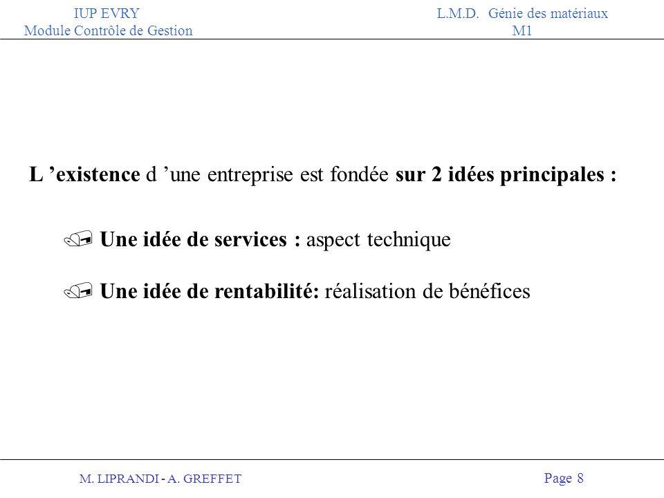 L 'existence d 'une entreprise est fondée sur 2 idées principales :
