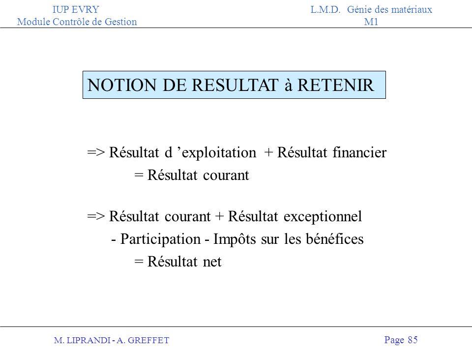 NOTION DE RESULTAT à RETENIR