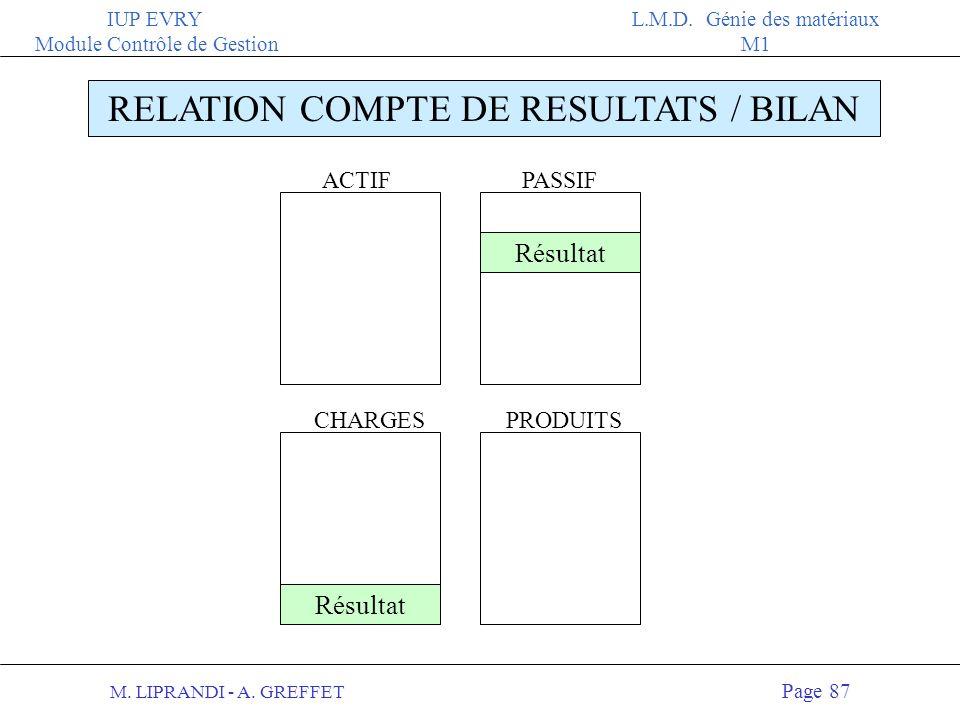 RELATION COMPTE DE RESULTATS / BILAN