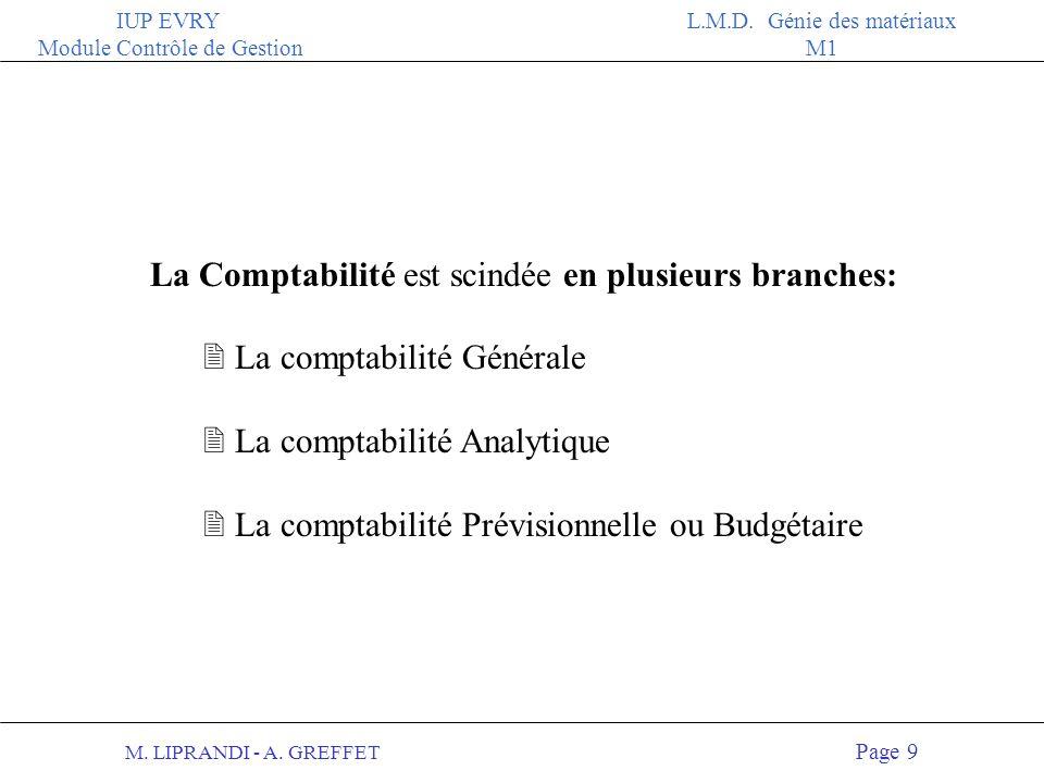 La Comptabilité est scindée en plusieurs branches: