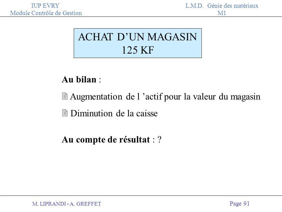 ACHAT D'UN MAGASIN 125 KF Au bilan :