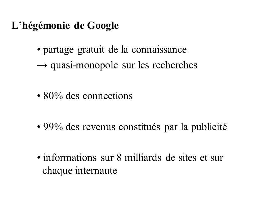 L'hégémonie de Google • partage gratuit de la connaissance. → quasi-monopole sur les recherches. • 80% des connections.