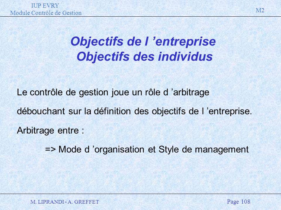 Objectifs de l 'entreprise Objectifs des individus
