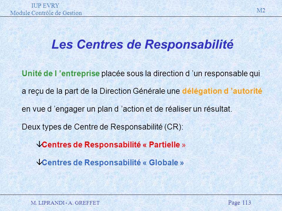Les Centres de Responsabilité