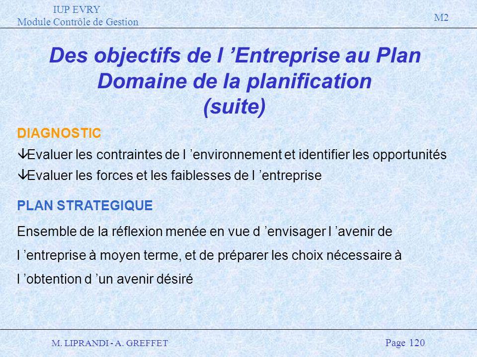 Des objectifs de l 'Entreprise au Plan Domaine de la planification